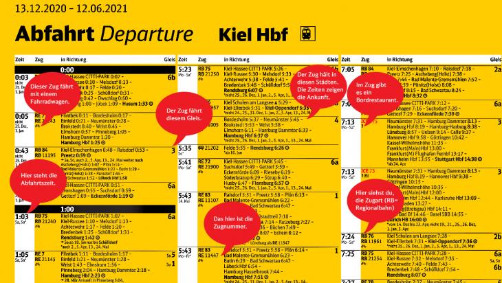 Tipps zum Fahrplan-Lesen; Bild: DB AG