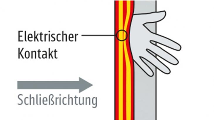Die Grafik zeigt, warum man sich in einer ICE-Tür nicht einklemmen kann. © C3 Visual Lab