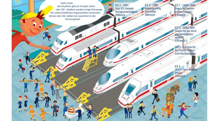 Es gibt viele unterschiedliche ICE-Züge; Bild: DB/Titus Ackermann