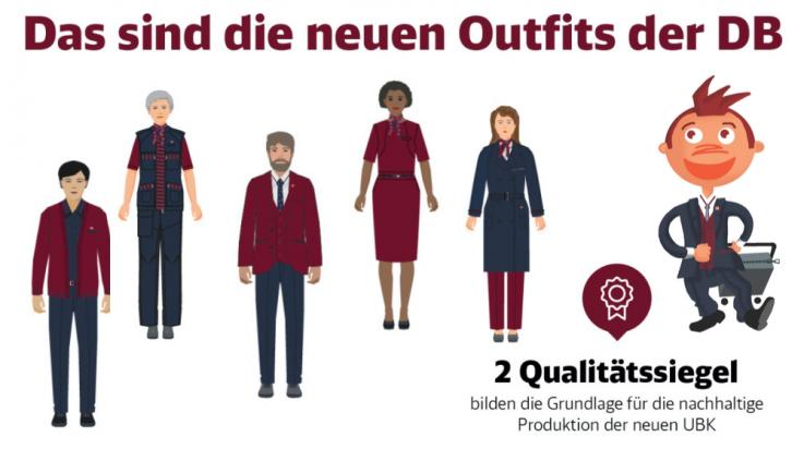 Nachhaltige Unternehmenskleidung; Bild: DB AG / Grafik: Titus Ackermann