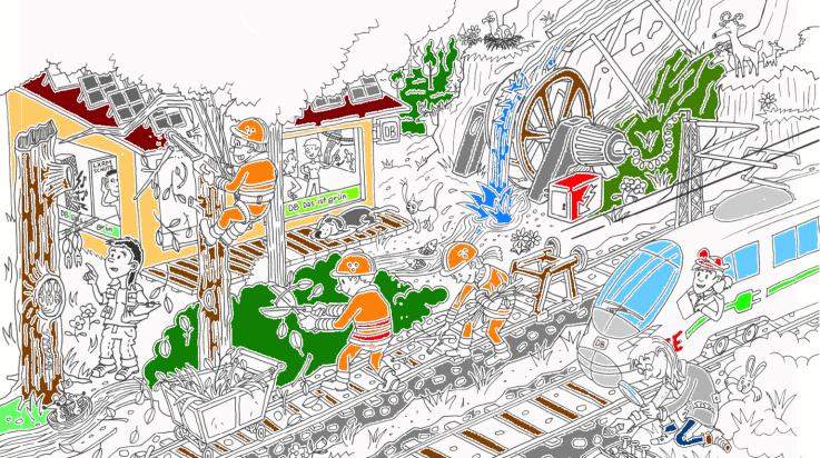 Wimmelbild Grüne Berufe: DB AG / Grafik: Titus Ackermann